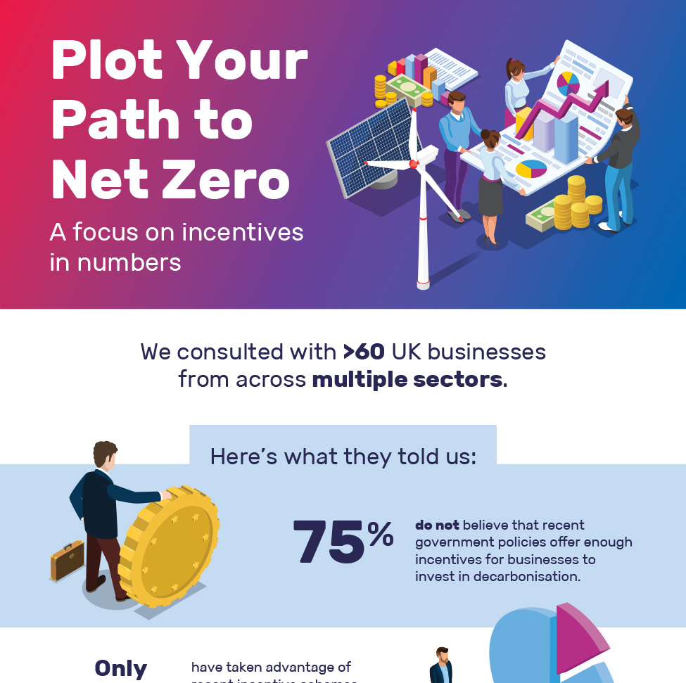incentives_infograpghic_image